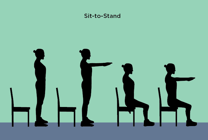 Sit to stand
