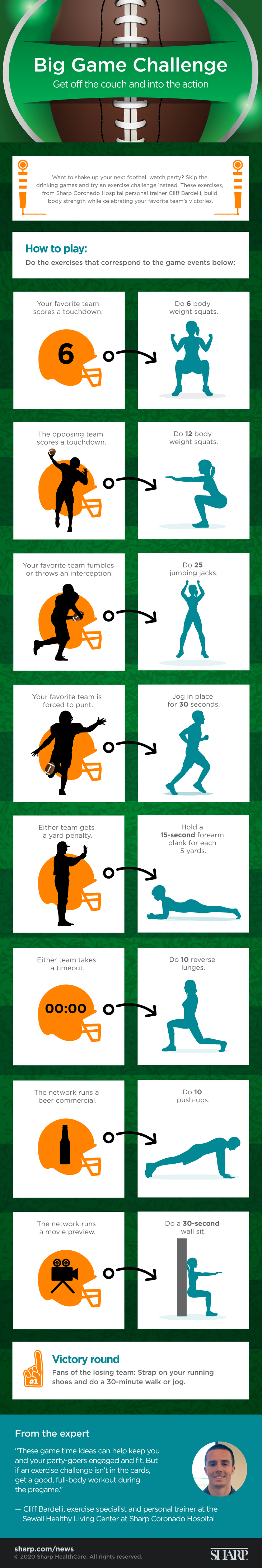 Big Game Challenge (infographic). Get off the couch and into the action. Want to shake up your next football watch party? Skip the drinking games and try an exercise challenge instead. These exercises, from Sharp Coronado Hospital personal trainer Cliff Bardelli, build body strength while celebrating your favorite team's victories. How to play: Do the exercises that correspond to the game events below. Your favorite team scores a touchdown: do 6 body weight squats. The opposing team scores a touchdown: do 12 body weight squats. Your favorite team fumbles or throws an interception: do 25 jumping jacks. Your favorite team is forces to punt: jog in place for 30 seconds. Either team gets a yard penalty: hold a 15-second forearm plank for each 5 yards. Either team takes a timeout: do 10 reverse lunges. The network runs a beer commercial: do 10 push-ups. The network runs a movie preview: do a 30-second wall sit. Victory round: fans of the losing team must strap on their running shoes and do a 30-minute walk or jog. From the expert: These game time ideas can help keep you and your party-goers engaged and fit. But if an exercise challenge isn't in the cards, get a good, full-body workout during the pregame. - Cliff Bardelli, exercise specialist and personal trainer at the Sewall Healthy Living Center at Sharp Coronado Hospital. sharp.com/news. 2020 Sharp HealthCare. All rights reserved.