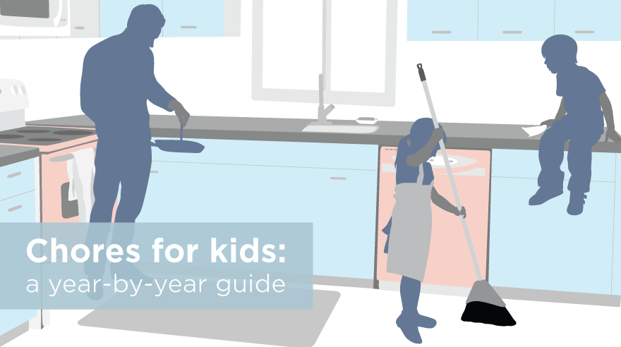 Chores for kids: a year-by-year guide (infographic)