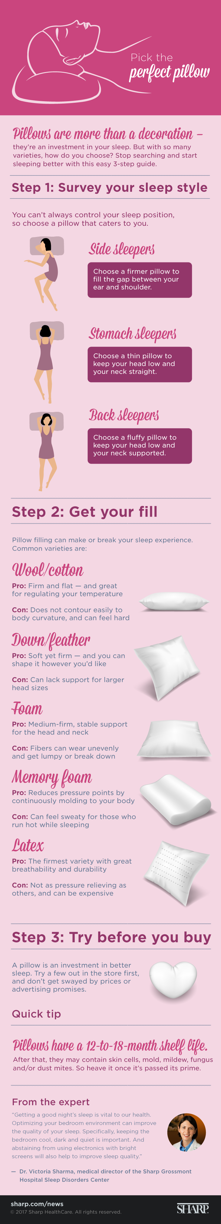 Pick the perfect pillow infographic. Pillows are more than a decoration - they're an investment in your sleep. But with so many varieties, how do you choose? Stop searching and start sleeping better with this easy 3-step guide. Step 1: Survey your sleep style. You can't always control your sleep position, so choose a pillow that caters to you. Side sleepers: Choose a firmer pillow to fill the gap between your ear and shoulder. Stomach sleepers: Choose a thin pillow to keep your head low and your neck straight. Back sleepers: Choose a fluffy pillow to keep your head low and your neck supported. Step 2: Get your fill. Pillow filling can make or break your sleep experience. Common varieties are: Wool/cotton: Pro - firm and flat - and great for regulating your temperature. Con - Does not contour easily to body curvature, and can feel hard. Down/feather: Pro - soft yet firm - and you can shape it however you'd like. Con - can lack support for larger head sizes. Foam: Pro - Medium-firm, stable support for the head and neck. Con - fibers can wear unevenly and get lumpy or break down. Memory foam: Pro - reduces pressure points by continuously molding to your body. Con - can feel sweaty for those who run hot while sleeping. Latex: Pro - The firmest variety with great breathability and durability. Con - not as pressure relieving as others, and can be expensive. Step 3: Try before you buy. A pillow in an investment in better sleep. Try a few out in the store first, and don't get swayed by prices or advertising promises. Quick Tip: Pillows have a 12-t0-18-month shelf life. After that, they may contain skin cells, mold, mildew, fungus and/or dust mites. So heave it once it's passed its prime. From the expert: