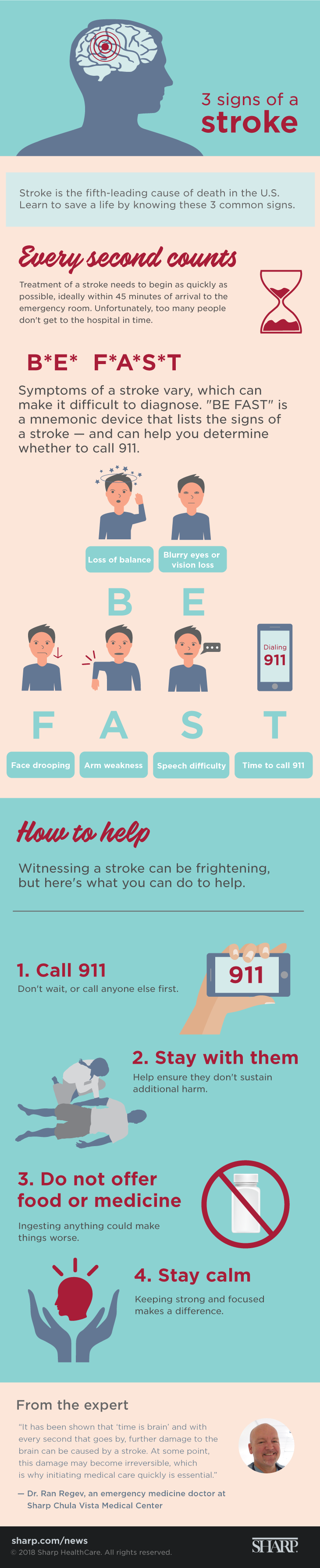 3 signs of a stroke updated 042919 PNG
