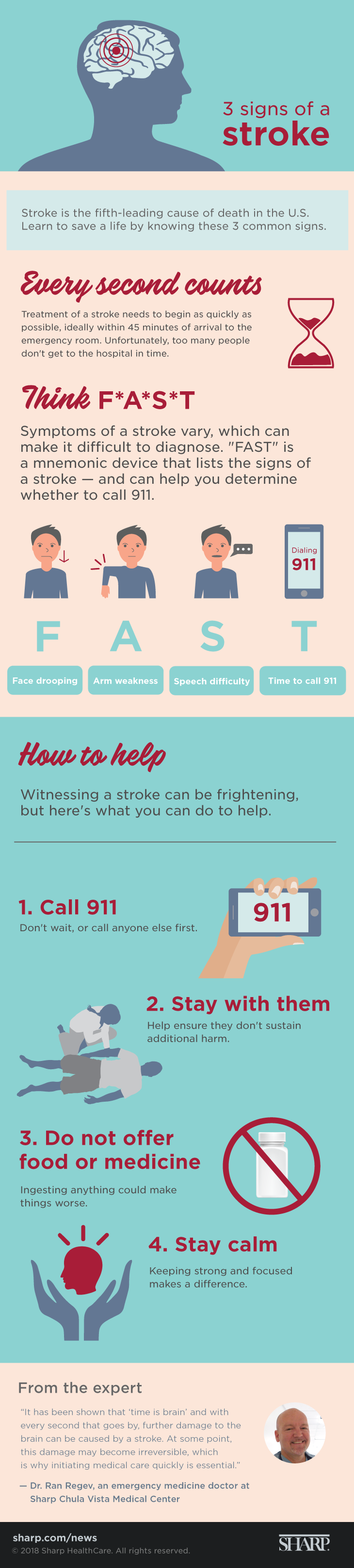 These are signs of a stroke infographic V2