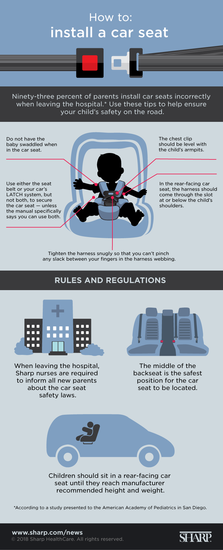 Car seat safety (infographic). How to install a car seat. According to a study presented to the American Academy of Pediatrics in San Diego, 93 percent of parents install car seats incorrectly when leaving the hospital. Sharp nurses are required to inform all new parents of infants about the car seat safety laws. The middle of the backseat is the safest position for the car seat to be located. Children should be kept in rear facing car seats until age two or until they have reached height and weight maximums set by the car seat manufacture. Use these car seat installation tips to help ensure your child's safety on the road: 1. Do not have the baby swaddled when in the car seat. 2. The chest clip should be level with the child's armpits. 3. Use either the seatbelt or your car's LATCH system, but not both, to secure the car seat – unless the manual specifically says you can use both. 4. In the rear facing car seat, the harness should not come through the slot at or below the child's shoulders. 5. Tighten the harness snuggly so that you can't pinch any slack between your fingers in the harness webbing.