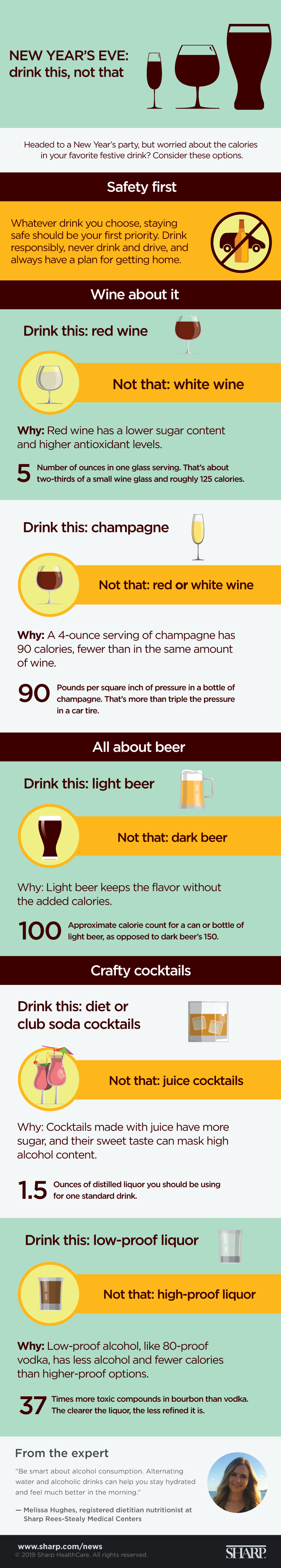New Year's Drinks Infographic UPDATE 103119 PNG