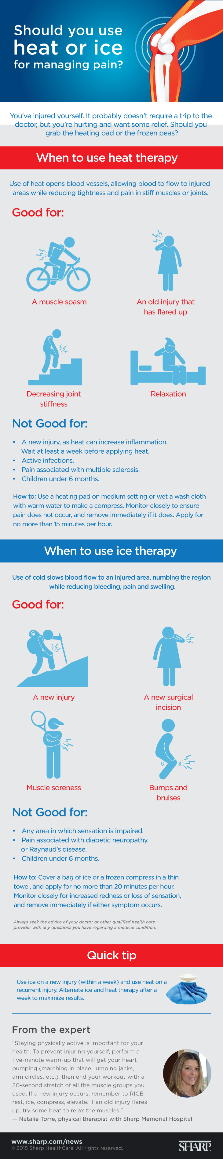 Should you use heat or ice to manage pain infographic
