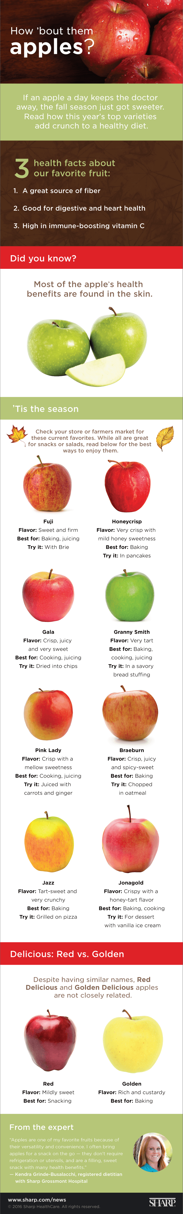 Apples infographic resize 051019 PNG