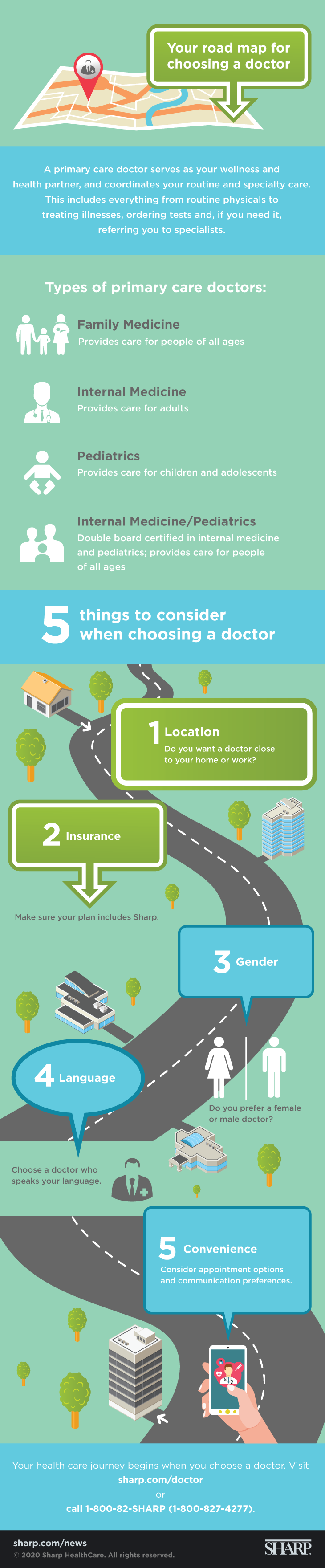 Road map to finding a doctor infographic 030420 UPDATED PNG