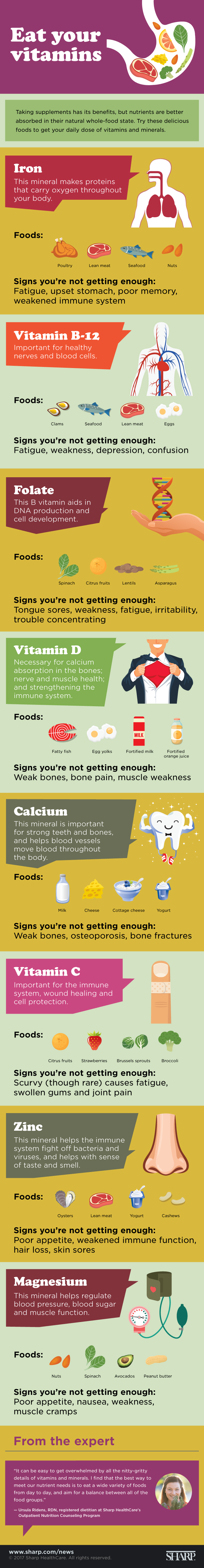 Eat your vitamins infographic