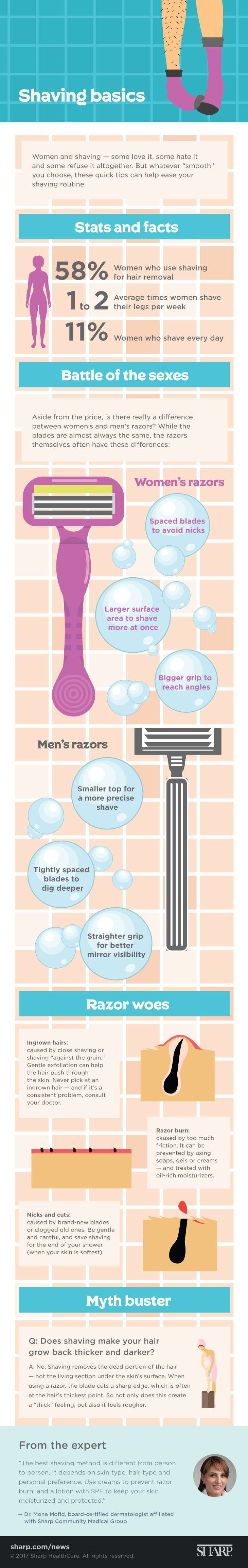 Shaving basics. Women and shaving - some love it, some hate it and some refuse it altogether. But whatever