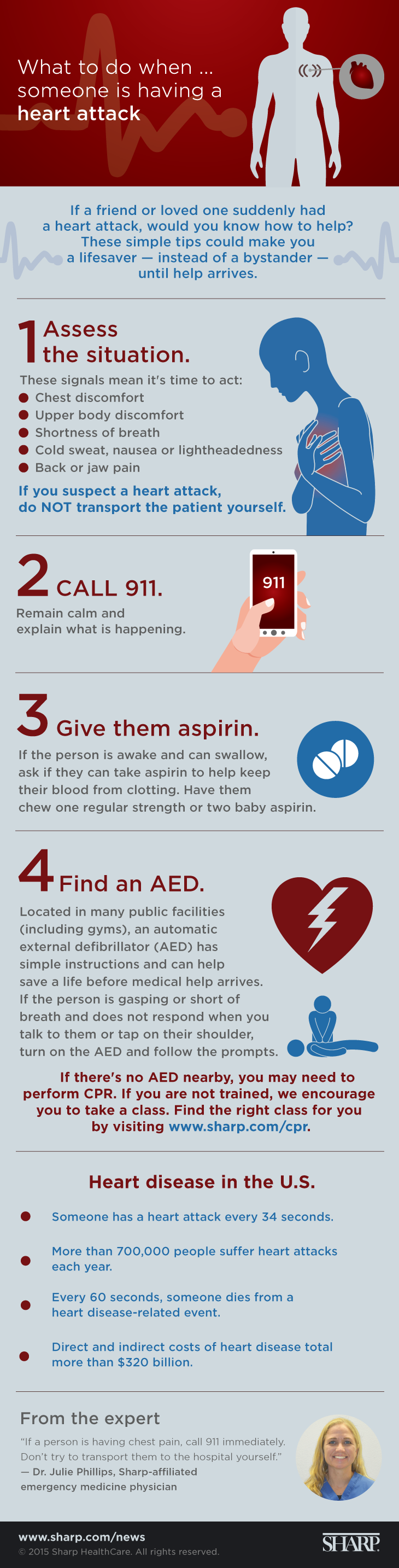 What to do when someone is having a heart attack