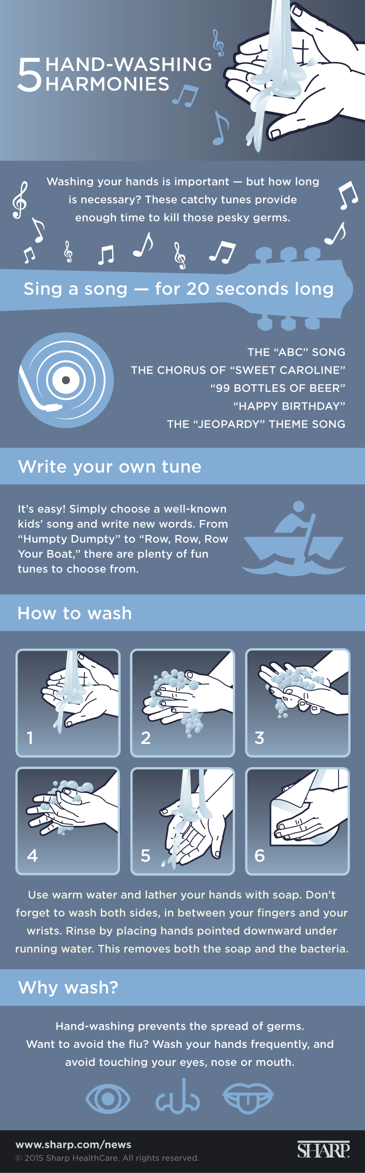 Hand-washing harmonies (infographic). 5 hand-washing harmonies. Washing your hands is important – but how long is necessary? These catchy tunes provide enough time to kill those pesky germs. Sing one of these songs for 20 seconds long — the ABC song, the chorus of Sweet Caroline, 99 Bottles of Beer, Happy Birthday, or the Jeopardy theme song. You could also write your own tune – it's easy! Simply choose a well-known kids' song and write new words. From Humpty Dumpty to Row, Row, Row Your Boat, there are plenty of fun tunes to choose from. Why wash? Handwashing prevents the spread of germs. Want to avoid the flu? Wash your hands frequently, and avoid touching your eyes, nose or mouth. How to wash. Use warm water and lather your hands with soap. Don't forget to wash both sides, in between your fingers and your wrist. Rinse by placing hands pointed downward under running water. This removes both the soap and the bacteria.