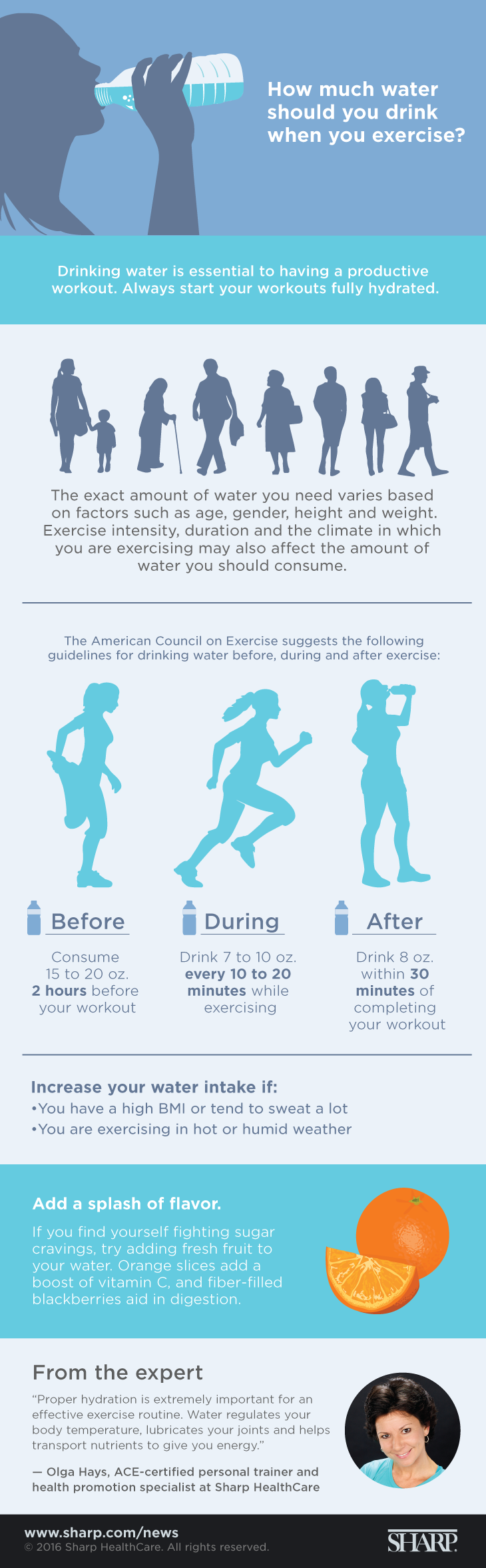 How much water should you drink when you exercise? (infographic)