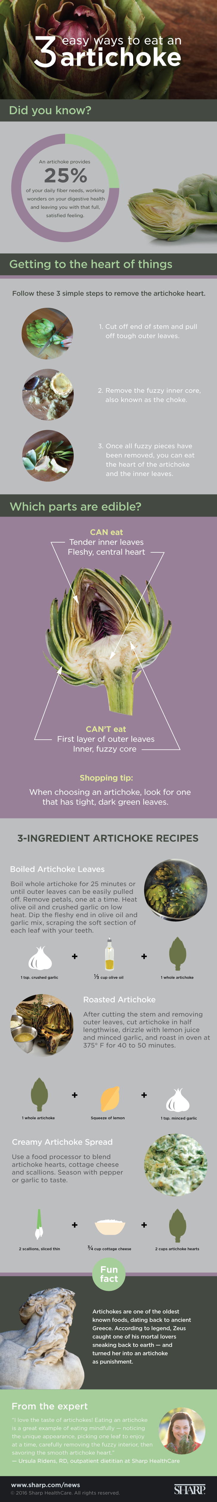 3 easy ways to eat an artichoke (infographic)
